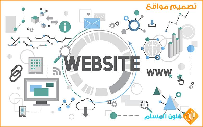 تعرف على كيفية تصميم مواقع صديقة للجوجل (SEO)